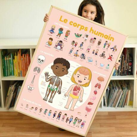 Kreatív, fejlesztő óriásplakát, 49 matricával - Az emberi test - Poppik